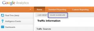 Deel Google Analytics Dashboard
