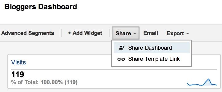 Deel een Google Analytics dashboard